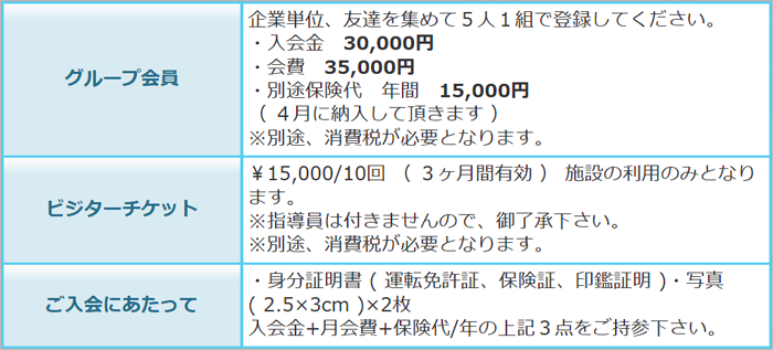 大阪のキックボクシング誠至会のサブ料金