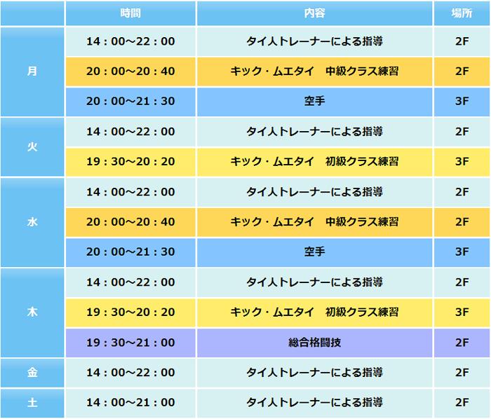 大阪のキックボクシングの誠至会のレッスンメニュー